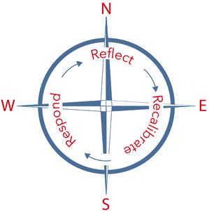 FINALLCICompass